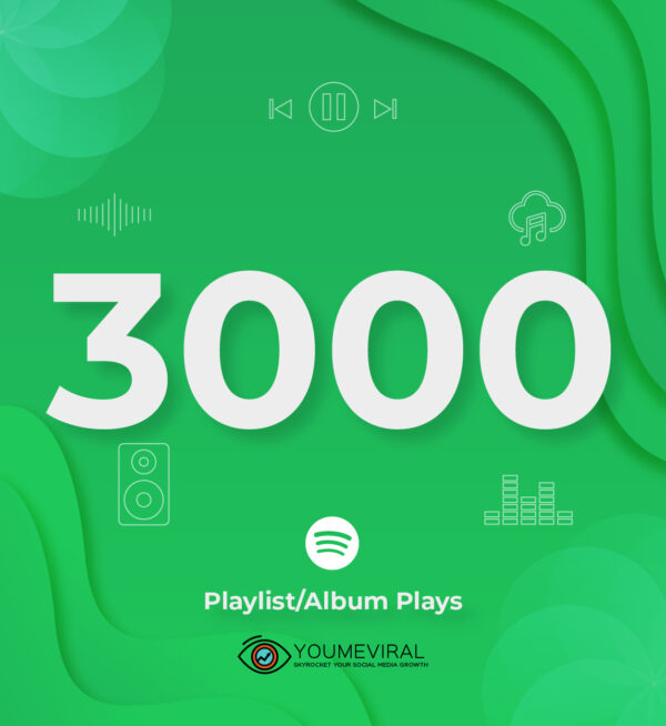 Buy 3000 Spotify Plays - Playlist/Album Cheap